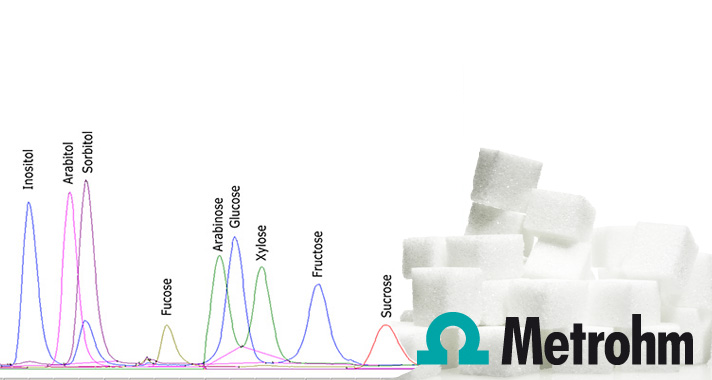 Determination of sugar and sugar alcohols via IC/MS